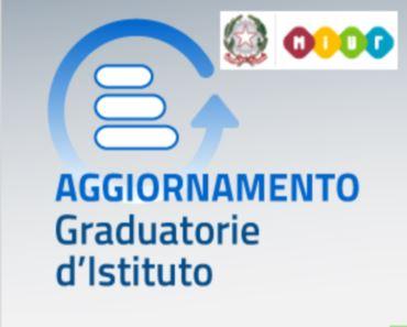 Aggiornamento Graduatorie Interne 2021/2022